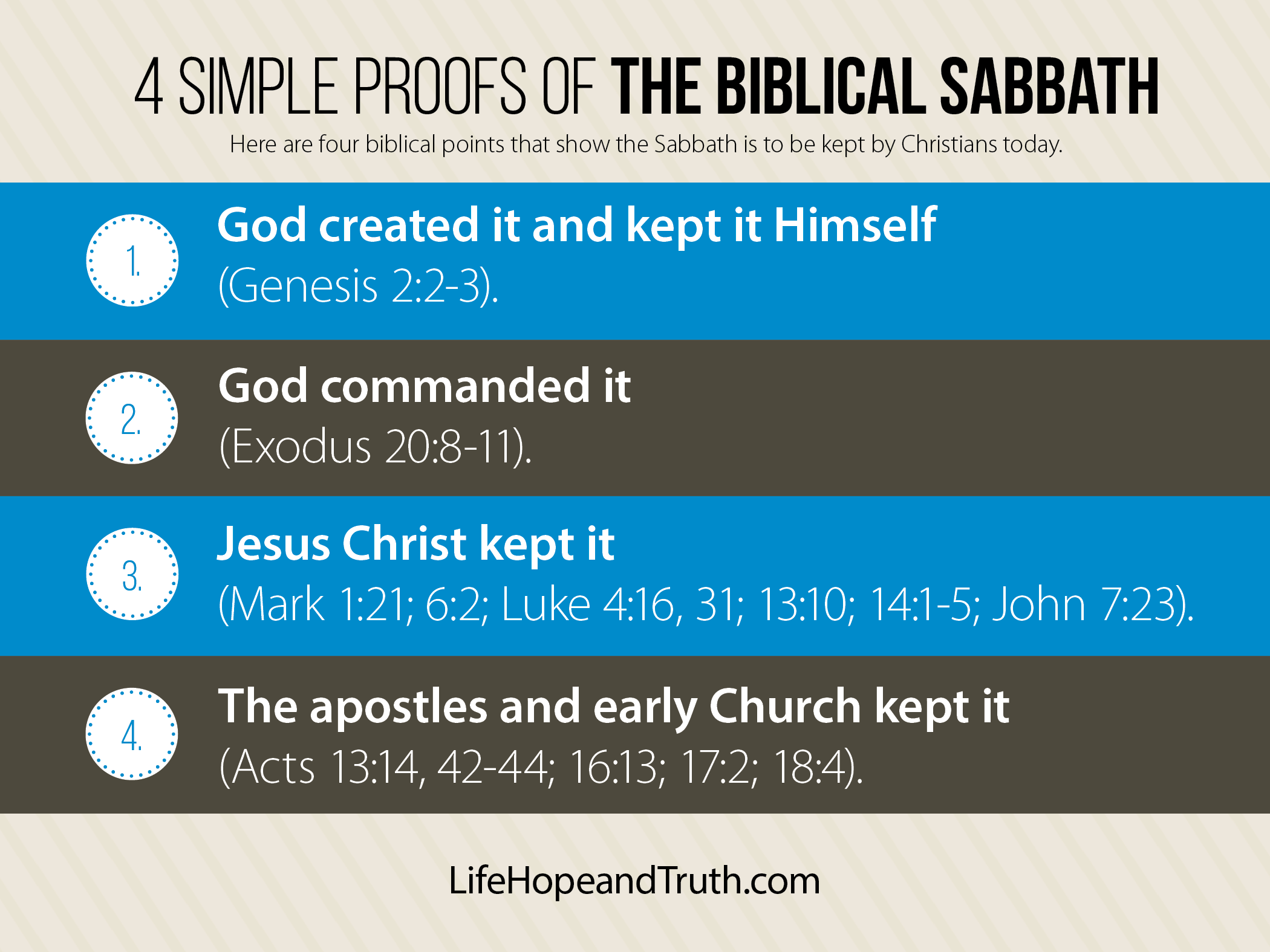 Do You Know the Lord of the Sabbath? - Life, Hope & Truth
